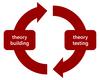 TheoryBuilding